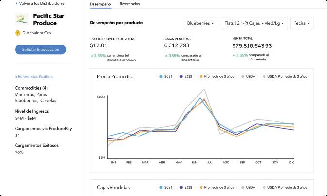 marketplace-distribuidores-premium-evaluados